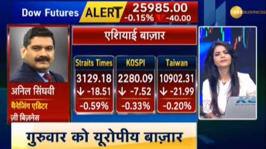 Anil Singhvi's Market Strategy September 7: Market is negative; Auto, Oil, Gas are positive