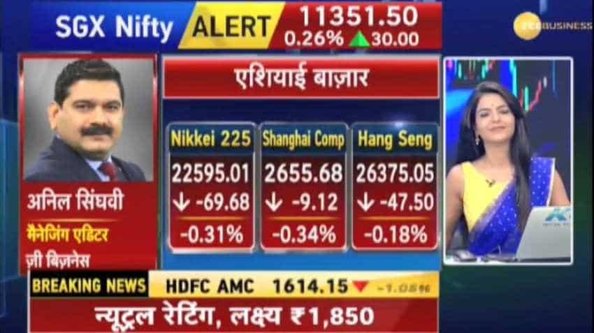 Anil Singhvi's Market Strategy September 12: Ajanta Pharma Futures, Idea Futures are stocks of the day