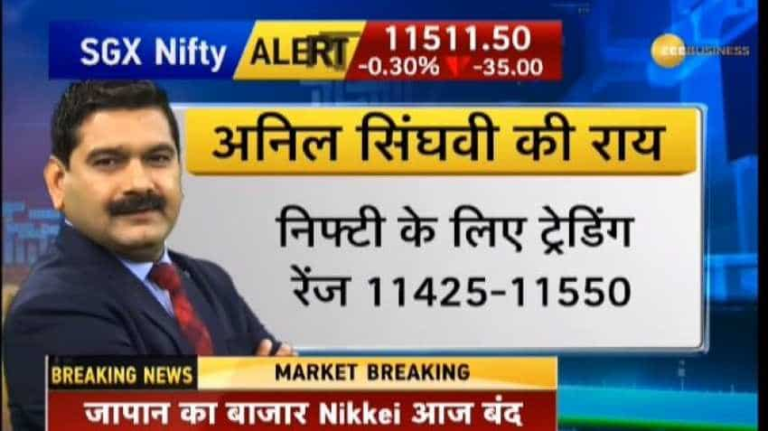 Anil Singhvi's Market Strategy September 17: FMCG is positive; PSU Banks, Metals are negative