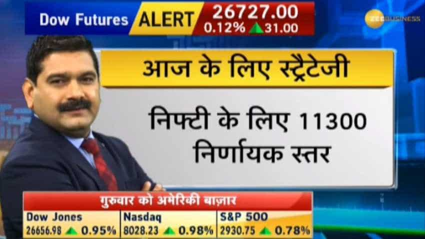 Anil Singhvi's Market Strategy September 21: Market is negative; Oil & Gas and FMCG are Positive