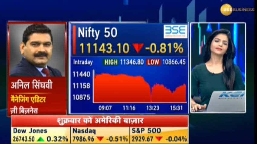 Anil Singhvi's Market Strategy September 24: Market is negative; Tata Steel Futures is the stock of the day