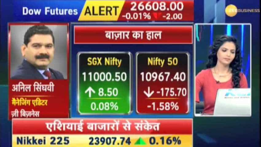 Anil Singhvi's Market Strategy September 25: Market Sentiments are Negative; Autoline Industries is stock of the day