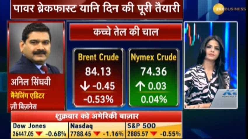 Anil Singhvi's Market Strategy October 8: Metals, PSU, Oil & Gas are negative; sentiment weak