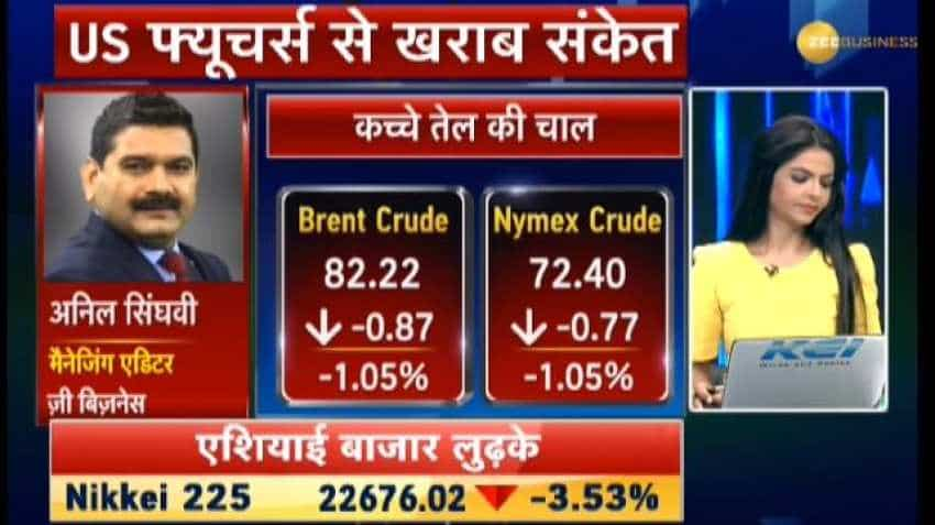 Anil Singhvi's Market Strategy October 11: Trend is negative; NBFC, Banks, IT & Metals under cloud too