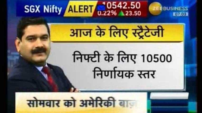 Anil Singhvi's Market Strategy October 16: Trend to be Neutral; Cement, Fertilizers and Chemicals are Positive today