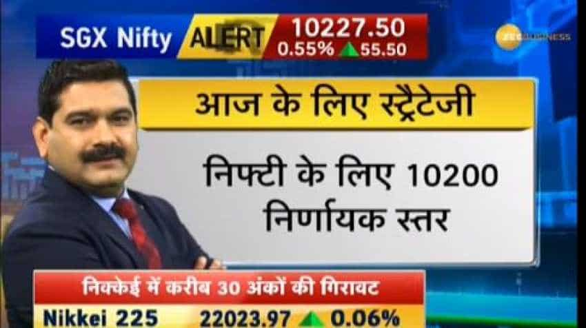Anil Singhvi's Market Strategy October 24: Banks, NBFC, Oil Companies are Positive