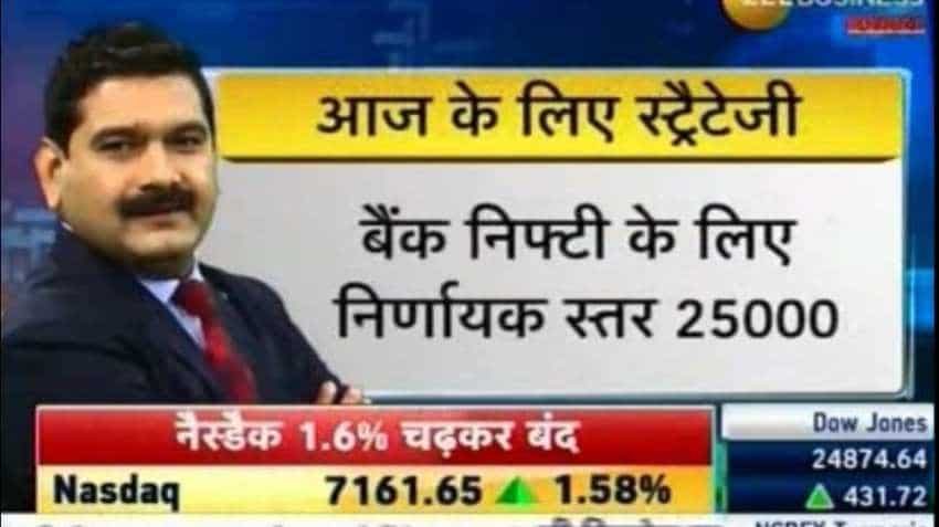 Anil Singhvi's Market Strategy October 31: Banks, NBFC are Positive today; Pharma Sector is Negative