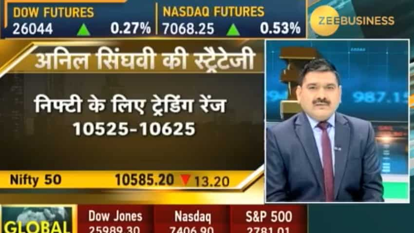 Anil Singhvi's Market Strategy November 12: Market to be