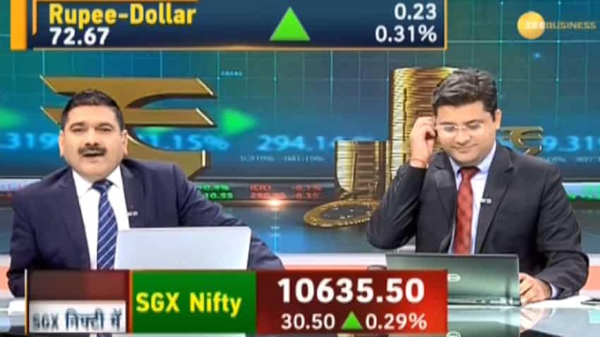 Anil Singhvi's Market Strategy November 14: Market is Positive; Oil & Gas, Aviation, Paints are Positive sectors