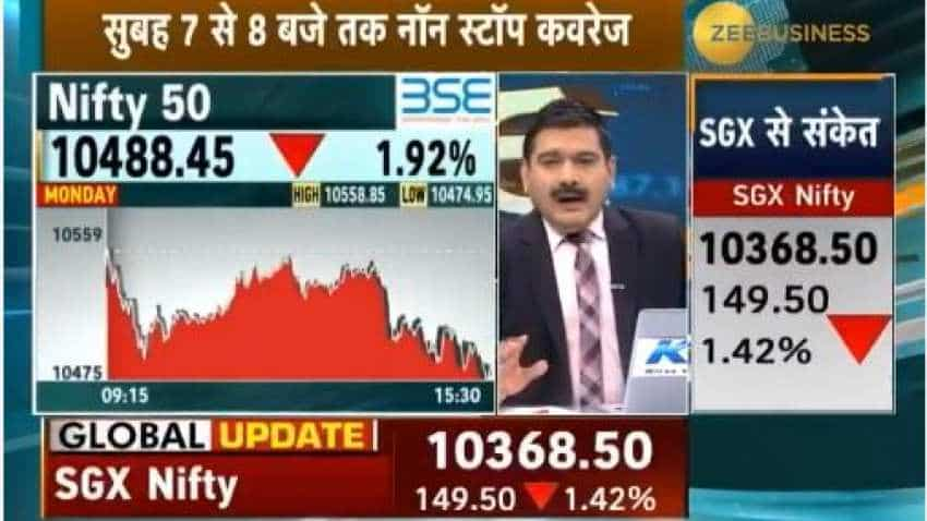 Anil Singhvi's Market Strategy December 11: Market & Sentiments are negative; MP results to be an important & key trigger