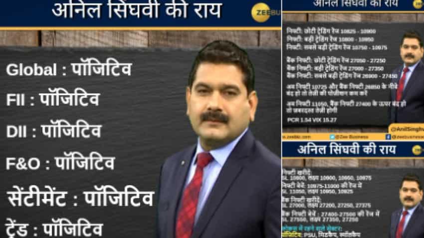 Anil Singhvi's Market Strategy December 31: PSU, Midcaps