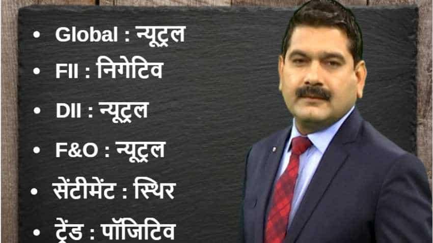 Anil Singhvi's Market Strategy January 14: IT sector is Positive; NIIT Tech futures is Aaj ka Hero