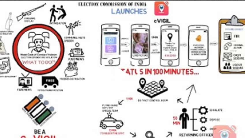 Lok Sabha Election 2019: This app will help you report Netas violating Model Code of Conduct
