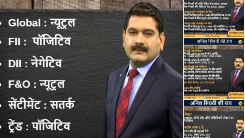 Anil Singhvi's Strategy May 3: FMCG, Auto & Auto Ancillary are Negative; Sell Tata Motors Futures with Stop Loss 210