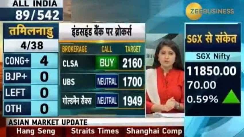 Lok Sabha elections results 2019: IndusInd Bank to BoB, brokerages change price targets for these stocks
