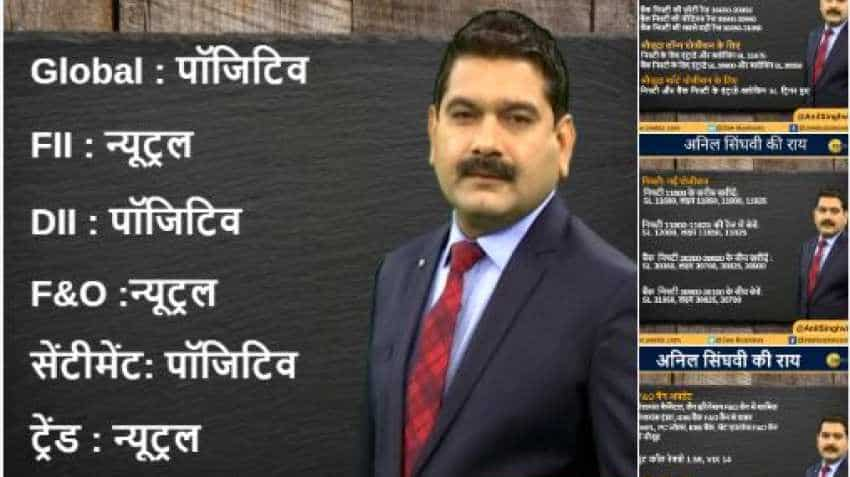 Anil Singhvi's Strategy June 21: Market Trend is Neutral; Sell Tata Motors with Stop Loss 161
