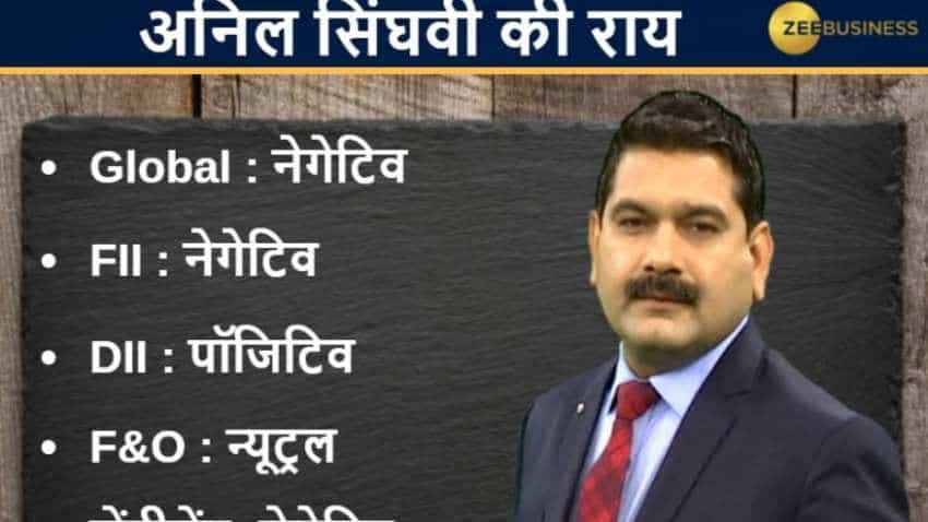 Anil Singhvi's Strategy July 22: Market Trend & Sentiment are Negative; Private Banks & NBFC are Negative