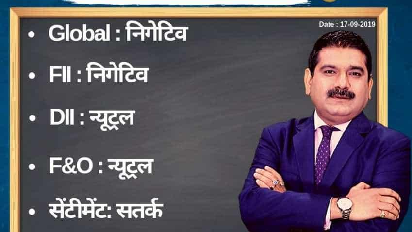 Anil Singhvi's Strategy September 17: Market trend is neutral; Buy cement stocks on dips
