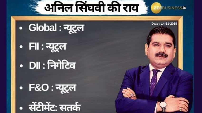 Anil Singhvi's Strategy November 14: Telecom & Pharma sector is Negative; Sell Bharti Airtel Futures with Stop Loss 375