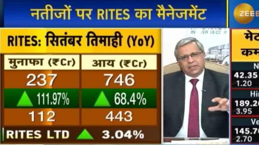 RITES Order Book stood at Rs 5,800 crore at end of Q2: Rajeev Mehrotra, CMD