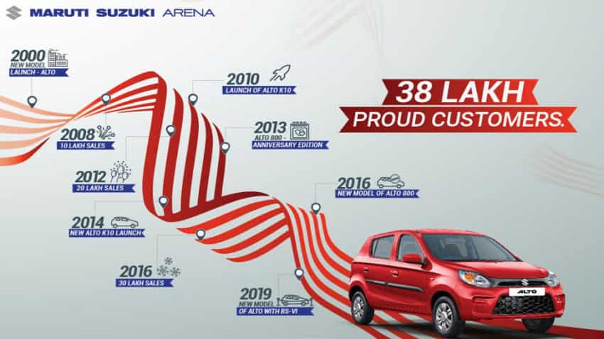Maruti Alto sales hit WHOPPING 38 lakh mark in just 15 years