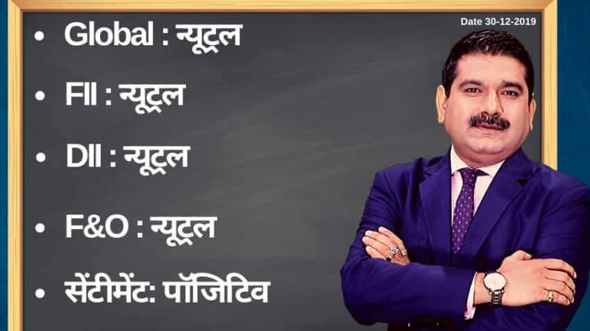 Anil Singhvi's Strategy December 30: Market Trend & Sentiment are Positive