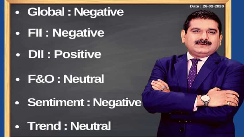 Anil Singhvi's Strategy February 26: Metals, Auto, Aviation, Banks Sectors are Negative; Sell Bank Nifty Cash with a Stop loss 30,600