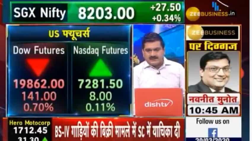 Market outlook: Anil Singhvi warns investors of more rude shocks over next 1-2 weeks