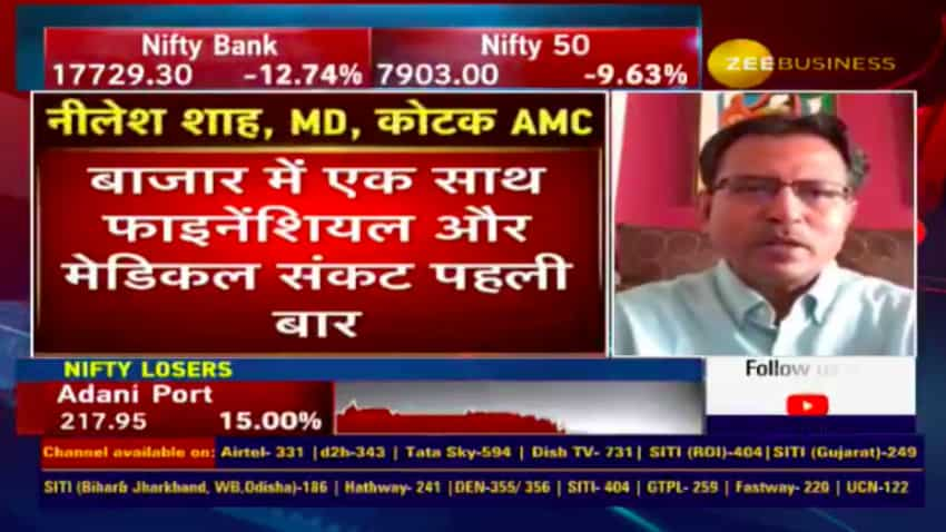 Solve the medical crisis, financial situation will improve itself: Nilesh Shah