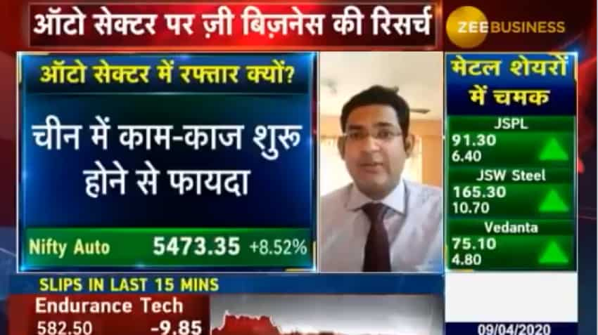 What triggered momentum in auto stocks today? See detailed report