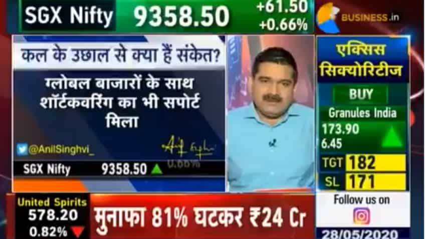 Share bazaar: Signals of change of trend in June; market guru Anil Singhvi suggests this strategy