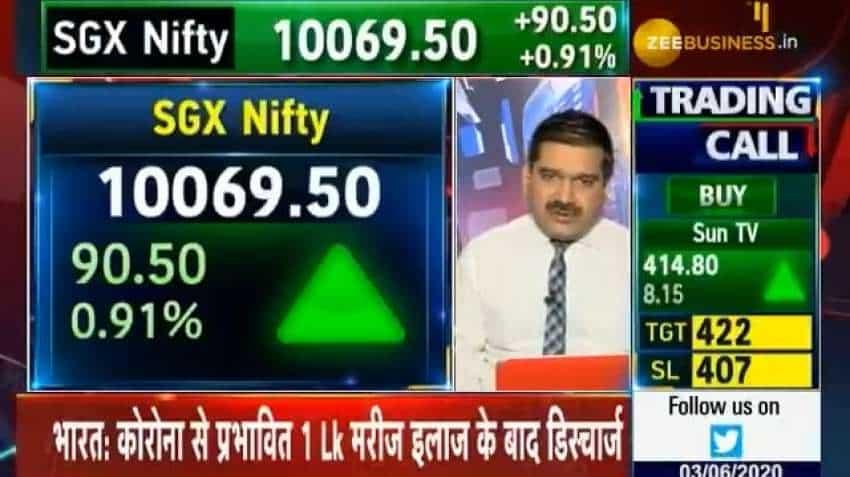 Stop-loss critical now, says Market Guru Anil Singhvi, reveals top tip to cut risk