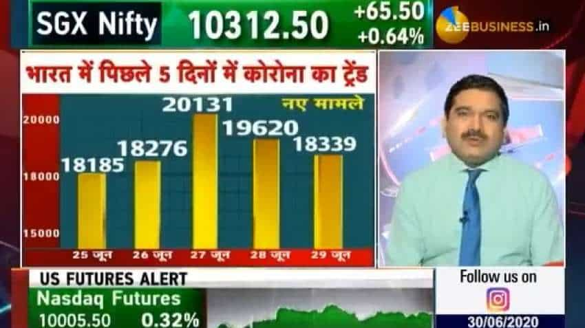 Coronavirus Impact: Anil Singhvi says panic is no more visible in markets, but investors must be careful