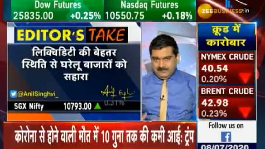 Traders prone to make mistakes in rising market; Anil Singhvi provides top risk management tips
