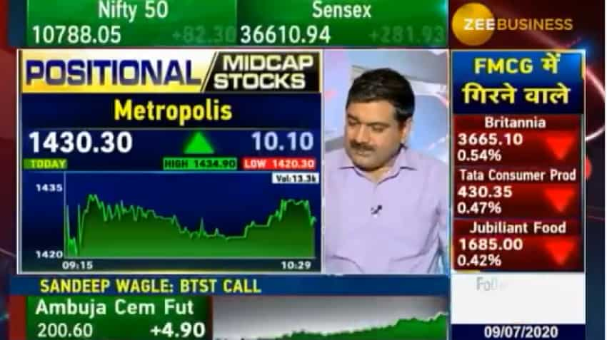 Mid-cap Picks with Anil Singhvi: Tata Steel, Metropolis, Jubilant Life rank high in Jay Thakkar's stocks to buy list; check why
