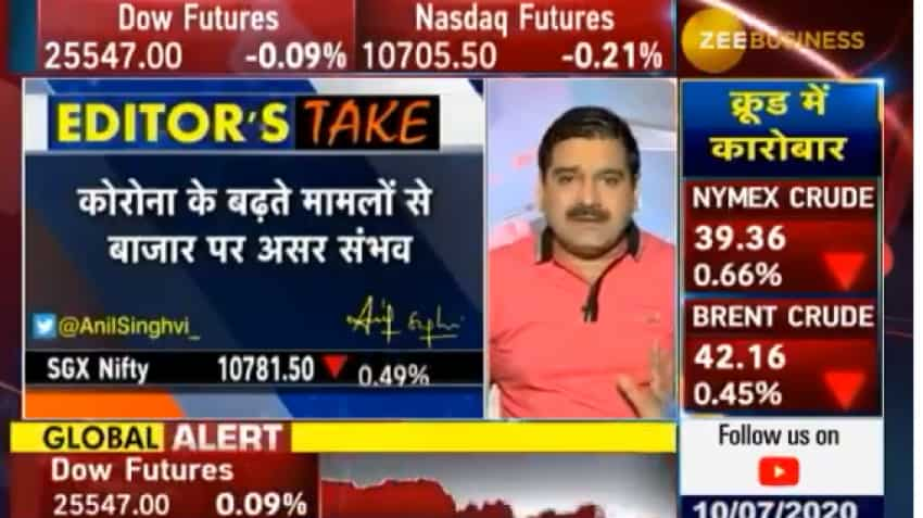 Stock market tips: Anil Singhvi decodes direction as new reality dawns, says keep strict watch on this