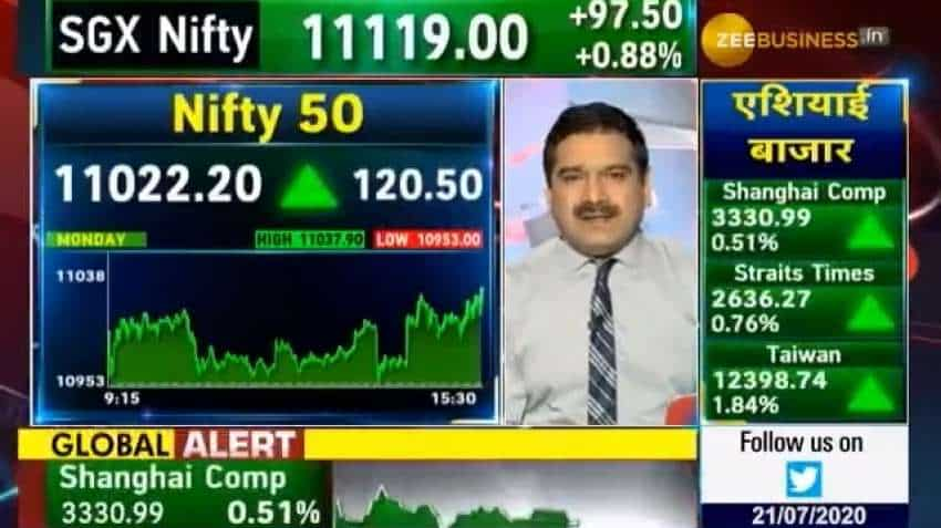 Top stock tips by Anil Singhvi: NSE Nifty makes decisive 11,000-mark; Bank Nifty may soar 8-10 pct post-breakout