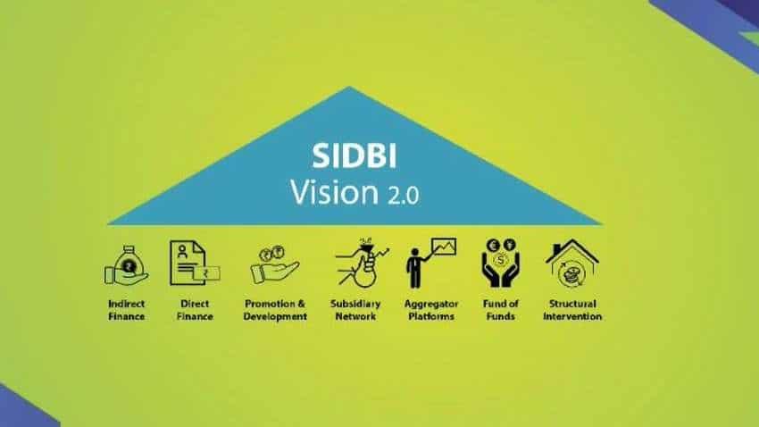 MSMEs alert! SIDBI, TransUnion CIBIL launch this program for micro, small and medium enterprises