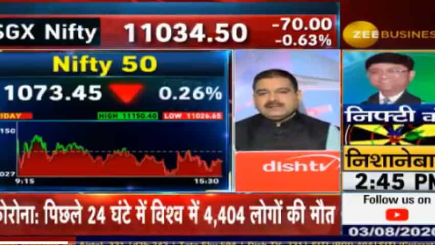 Don't panic on Nifty 50 correction, says Anil Singhvi, tells stock market investors 11,000-mark critical