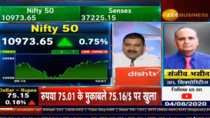 Stock Markets With Anil Singhvi: Sanjiv Bhasin reveals 2 shares to buy - Bata and ITC