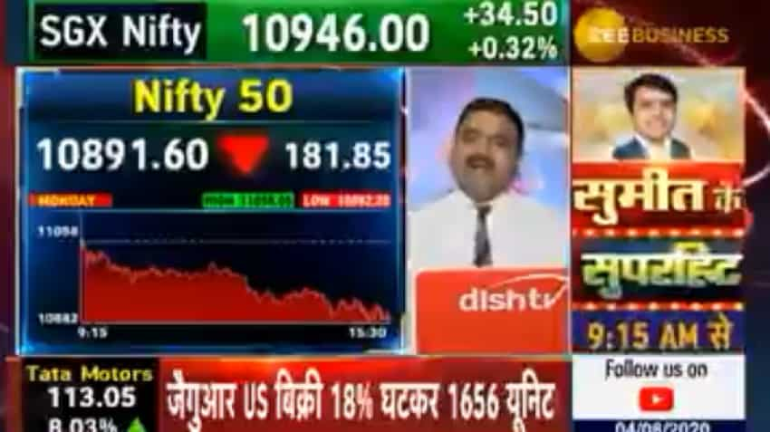 Anil Singhvi maps shifting trends, says markets neutral, not negative; now keep CASH in hand