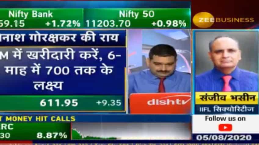 Analyst Sanjiv Bhasin's top picks for today: Buy Grasim Industries, Federal Bank