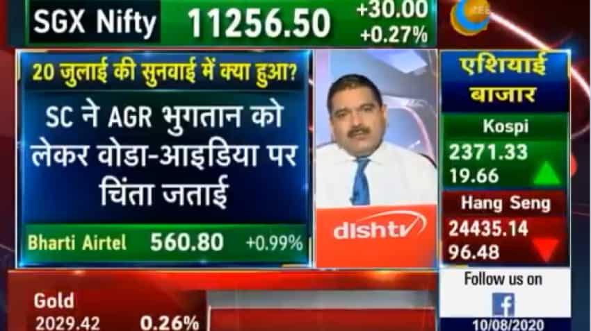 Revealed! This is what will decide Bank Nifty direction; Anil Singhvi  breaks down triggers