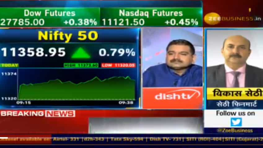 Stocks To Buy Today With Anil Singhvi: West Coast Paper set to give whopping gains, says Vikas Sethi