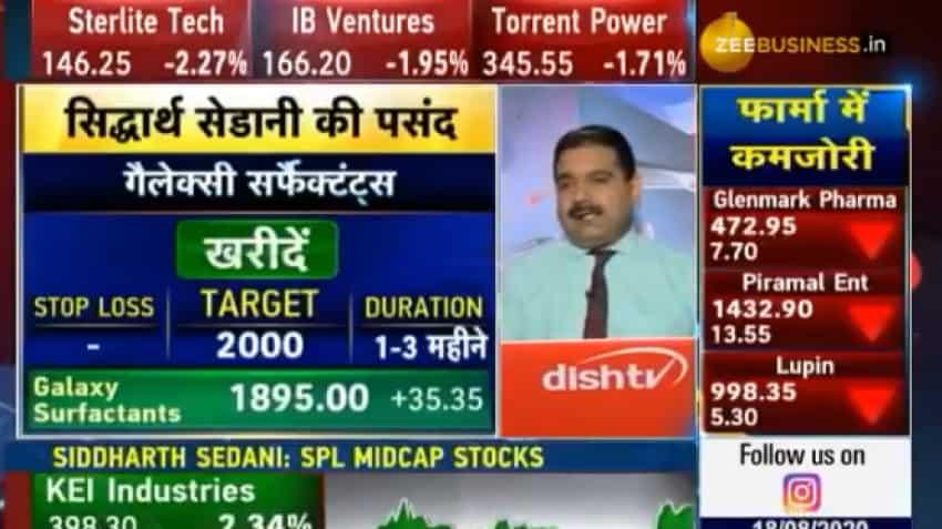 Mid Cap Picks With Anil Singhvi Amber Enterprises Kei Industries Galaxy Surfactants Are Siddharth Sedani S Picks Today Zee Business