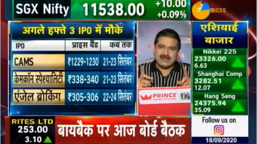 Stock Market Today With Anil Singhvi: Post-Happiest Minds IPO, Market Guru unveils strategy for upcoming offers