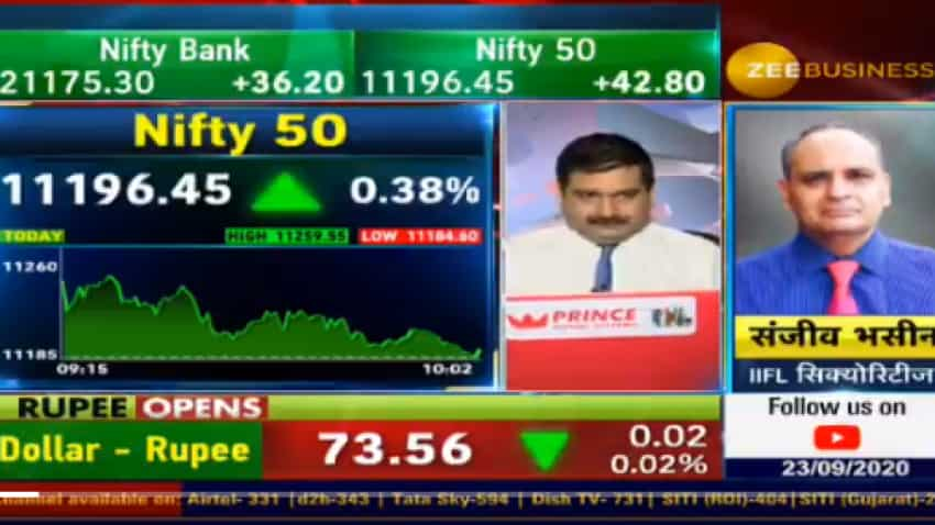 Top Stock Picks With Anil Singhvi: Sanjiv Bhasin suggests ICICI Prudential, Federal Bank shares to buy for good returns
