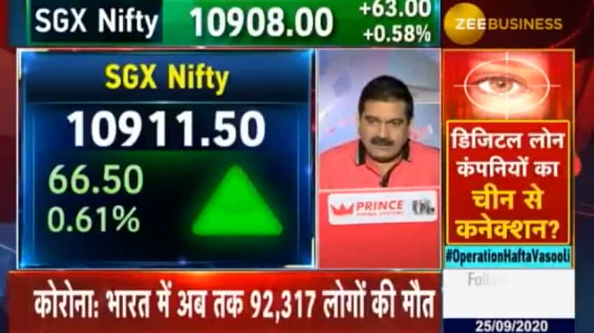 Stock Market Outlook: Anil Singhvi unveils money-making strategy for investors, traders