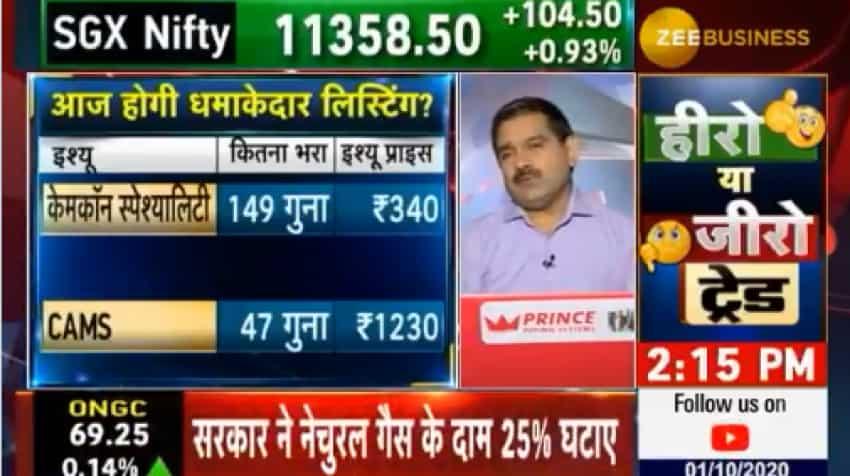 Cams, Chemcon listing: Anil Singhvi reveals powerful portfolio moves for investors