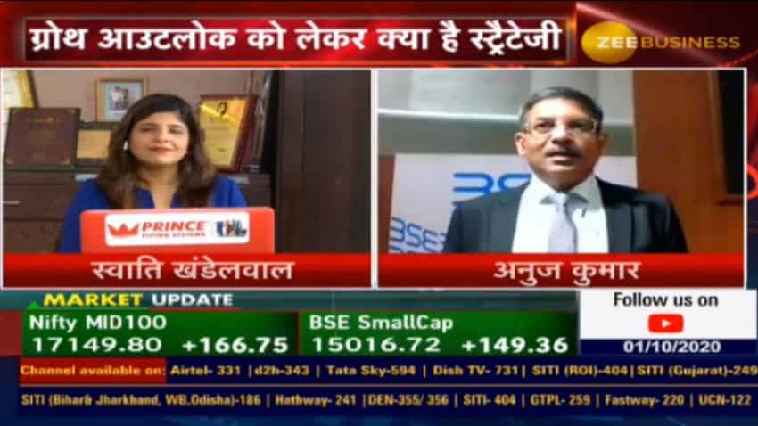 87% of our revenue comes from Mutual Fund Industry: Anuj Kumar, CEO, CAMS